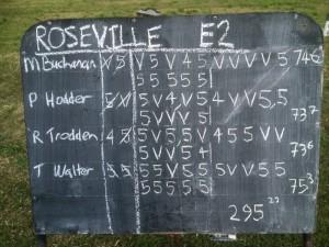 Sargard score board