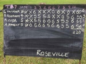 Roseville FS Team